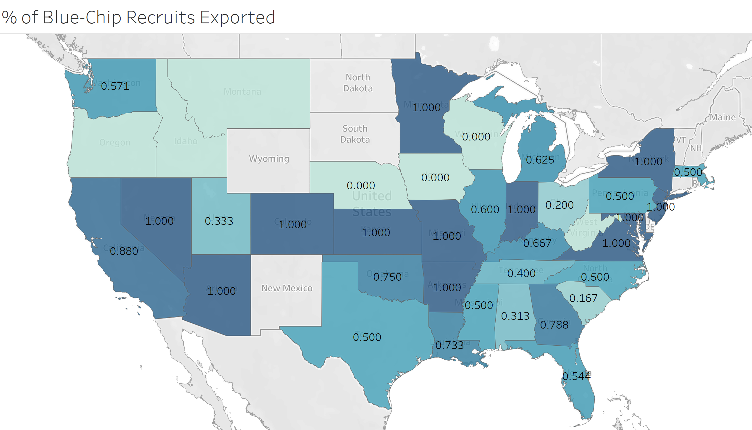 perc exports