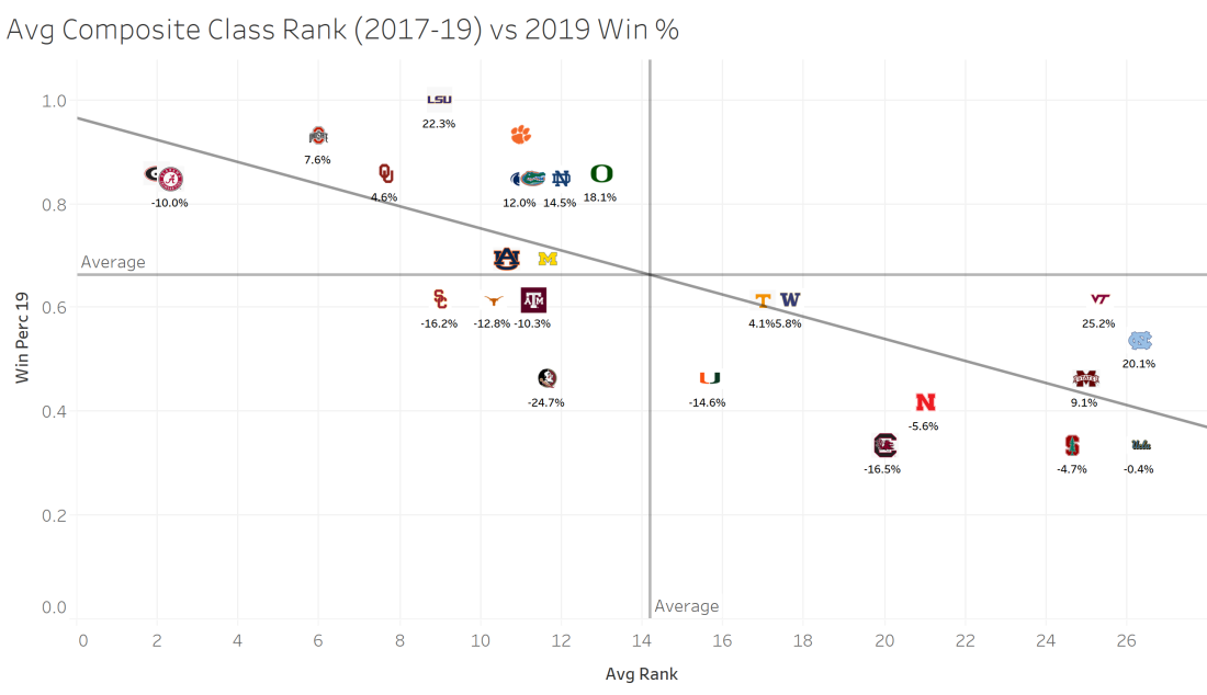 performance vs expected.composite